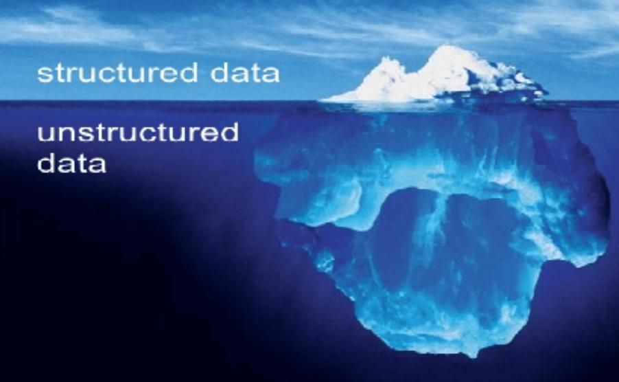Data Audit for a Post-RDBMS World